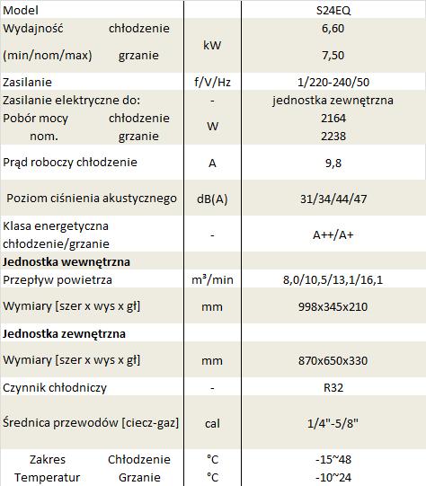 specyfikacja lf standard 6,6kW